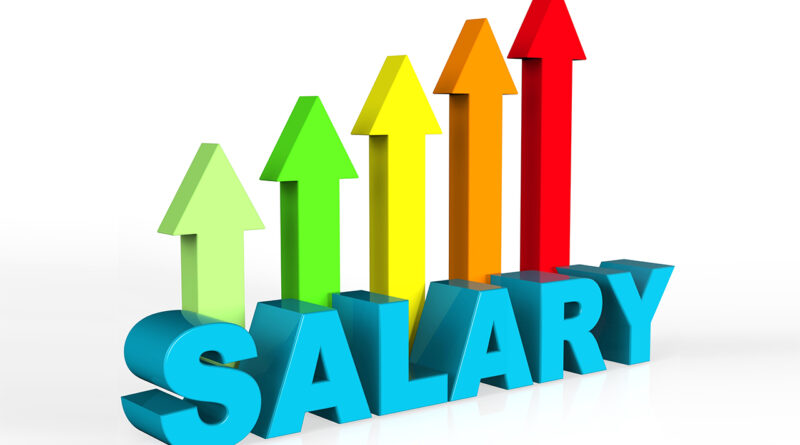 List of Top Highest Paying Jobs in India